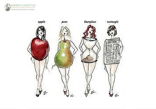 how to dress according to your body type - 1